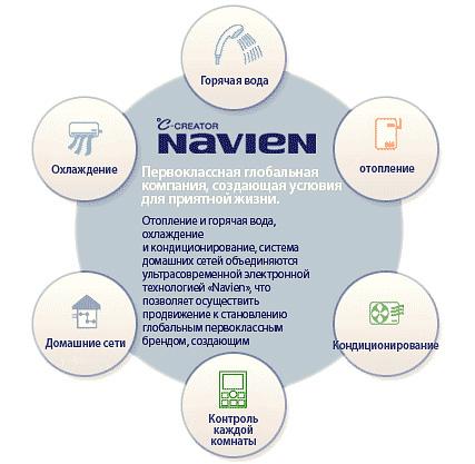 brand_navien